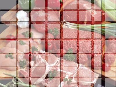 Gıda Güvenliğine Genel Bakış