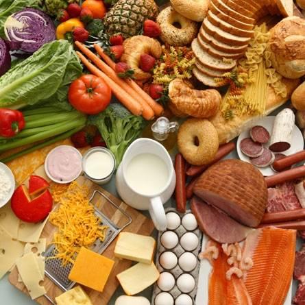 Sürdürülebilir Gıda Güvenliği